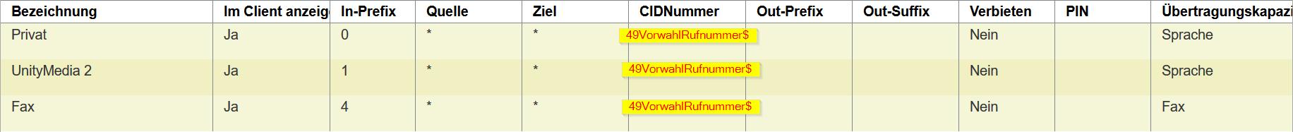 Ausgehende Anrufe über Unitymedia (SIP 200 Forbidden